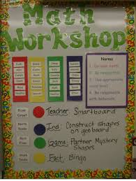 math stations for 3rd grade but excellent procedures and ideas for