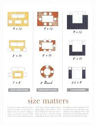 Area Rug Sizes Standard Carpet Standard Size Standard Size Coffee Table Standard Size