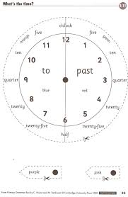 Free Printable Worksheets For 3rd Grade Telling Time 6th Grade Telling The Time Worksheet Free Math