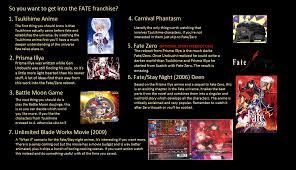 satire the fate series guide