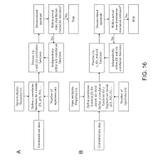 patent us7388197 multiplex data acquisition modes for ion