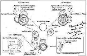 isuzu kb 220 wiring diagram isuzu wiring diagrams instruction