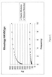 patent us8697044 crossed linked hyaluronic acid and collagen and
