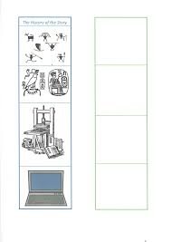 Accomplishments Antonym Teaching Resources