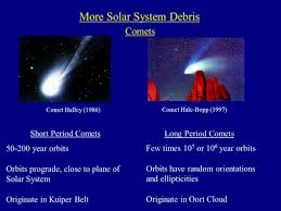 review for test 2 march 9 topics the solar system and its
