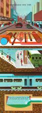 best 25 us transport ideas on pinterest reading art london