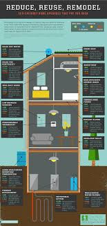 home decor infographic 5 incredibly useful design related infographics the study