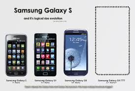 Galaxy Phone Meme - a quick thought on the samsung galaxy siii anchel labena