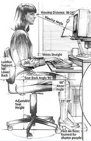 Optimal Desk Height Avoid Rsi With The Correct Desk Setup