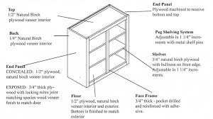 Plywood Cabinet Construction Wall Cabinet Construction Nrtradiant Com