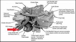 vacuum port on holley 4160 mustangforums com
