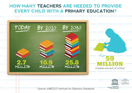 girls education archives 60 million girls