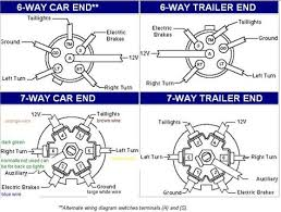28 kaufman trailer wire diagram www 123wiringdiagram