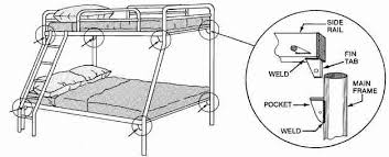 CPSC Warns That Tubular Metal Bunk Beds May Collapse CPSCgov - Steel bunk beds