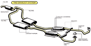 exhaust system tuffy st cloud your dealership alternative