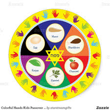 passover seder supplies colorful kids passover seder plate classic sticker