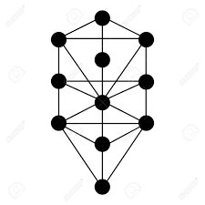 the kabbalah tree of icon symbol design illustration