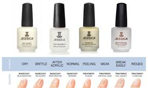 jessica brilliance top coat beautythings co uk