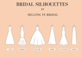 wedding dress shape guide about bridal consultants selling in bridal
