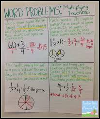making sense of multiplying u0026 dividing fractions word problems