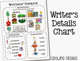 third grade writing paper personal narrative writing workshop unit growing firsties there are three different types of writing paper too