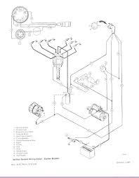 kenwood kdc 148 wiring diagram radio car stereo wiring diagram