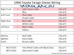 wiring diagram toyota estima radio wiring diagram 98 tarago