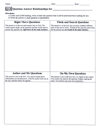 qar developing own questions this strategy should be used at