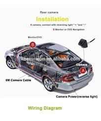 car front rear camera 170 degree high night vision rear view