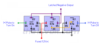 on off output using two momentary positive pulses negative