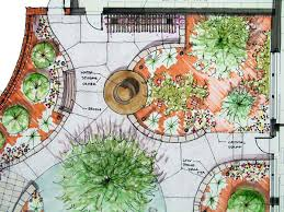 Garden Layout Designs Garden Layout Design Garden