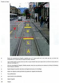 Aiguille Electricien by