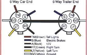 7 way trailer wiring diagram pdf periodic diagrams science stuning