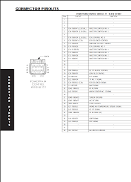 2013 Ram 1500 Wiring Diagram Grand Caravan I Need Wiring For Coil To Pcm Having Problem