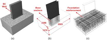 in plane behavior and design of rectangular sc wall piers without