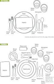 how to set a dinner table correctly proper dining table setting view larger proper dinner table place