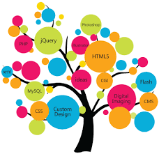 about misuart82 freelance web design company