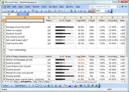 Financial Dashboard Template For Excel by Excel Dashboard Competition Bank Dashboard Xlcubed