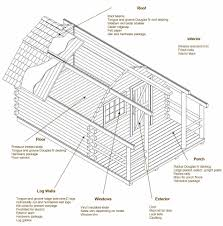 little house on the prairie cabin floor plans