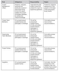 doc 1315832 risk management plan u2013 risk management plan template