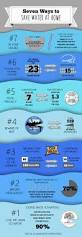 native water plants water infographic 7 ways to save water at home native plants
