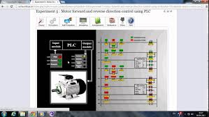motor forward and reverse direction control using plc youtube