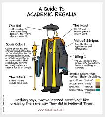 graduation tassel colors piled higher and deeper