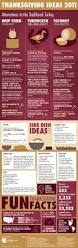 what is a thanksgiving dinner 9 thanksgiving infographics that are worth checking out shape