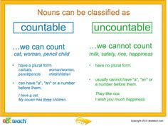 Countable And Uncountable Worksheet For Grade 2 Learn About The 4 Types Of Sentences In Language