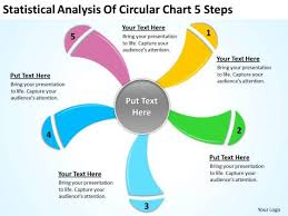 statistical analysis of circular chart 5 steps internet business
