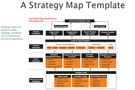 strategy map template implementing corporate strategy using business decision management