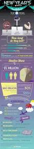 Real Capital Partners U2013 Sales 158 Best Infographics Misc Images On Pinterest Infographics
