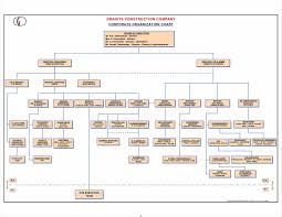 organisation chart format ford pcm wiring diagrams