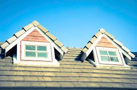 False Dormer The Difference Between Dormer And Gable Windows Hunker